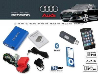 Cyfrowa zmieniarka Dension Bluetooth,USB,iPod,iPhone,AUX - Audi A2,A3,A4,A6 Seat Leon,Toledo,Ibiza