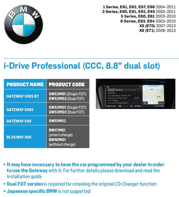 DAB retrofit for bmw CCC e60 e61 e63 e64 e65 e70 e71 e90 e91 e93 e87 e88 e81