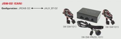 SWITCH JSW-02 BLUETOOTH–DAB/DAB+