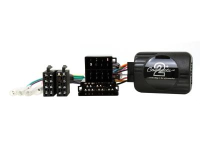 Adapter do sterowania z kierownicy Fiat Panda 2012 - 2020 CTSFA023.2