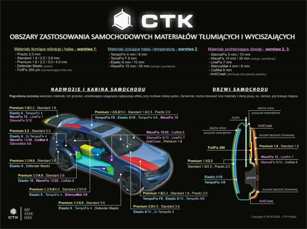 CTK CaiMat 8s - mata wyciszająca, filc akustyczny